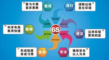 6S现场管理与实施技巧