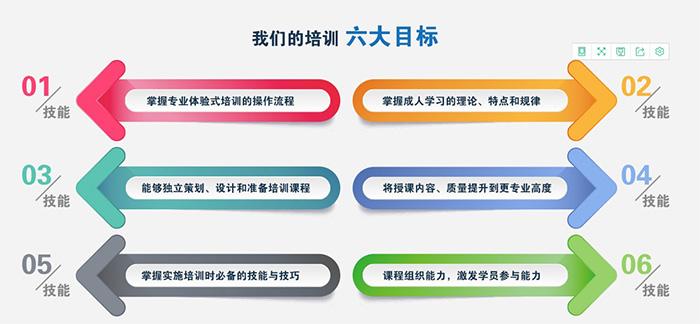 大团建导师资格证怎样考?|上海团建,上海团建策划,上海团建公司,上海团建活动,上海户外拓展,拓展培训公司,拓展训练公司,上海户外拓展活动.